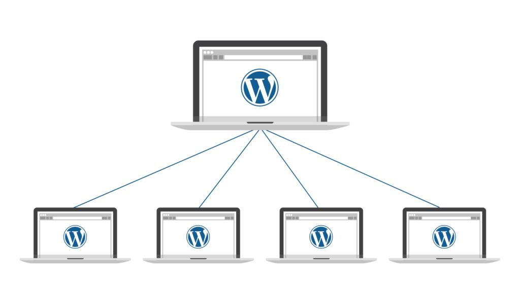 wordpress-multisite